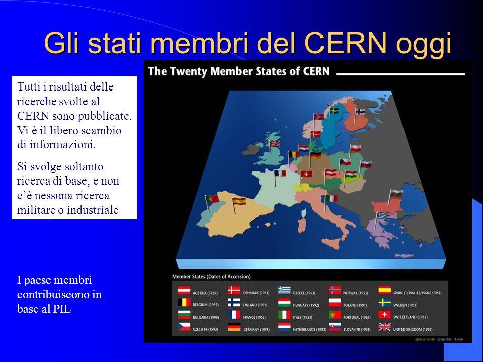 Gli stati membri del CERN oggi Tutti i risultati delle ricerche svolte al CERN sono pubblicate. Vi è il libero scambio di informazioni. Si svolge solt