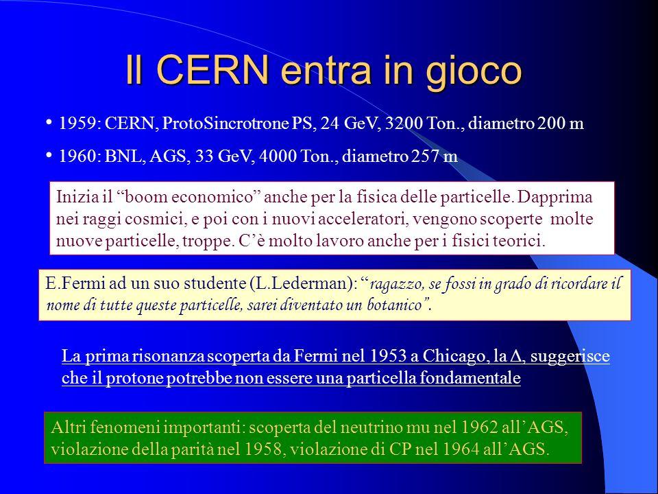 Il CERN entra in gioco 1959: CERN, ProtoSincrotrone PS, 24 GeV, 3200 Ton., diametro 200 m 1960: BNL, AGS, 33 GeV, 4000 Ton., diametro 257 m Inizia il
