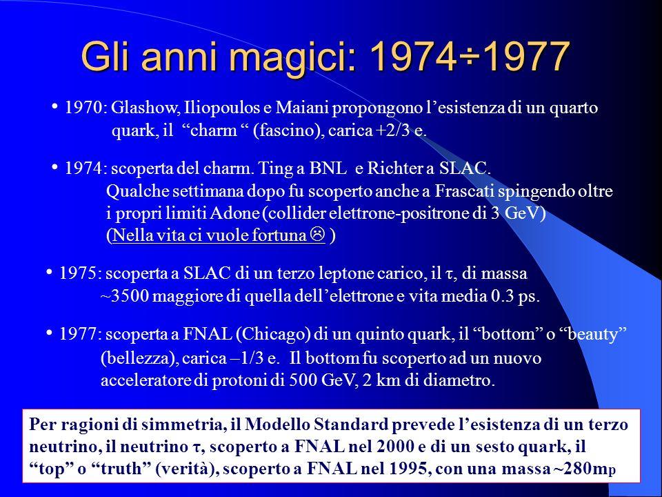 Gli anni magici: 1974÷1977 1974: scoperta del charm. Ting a BNL e Richter a SLAC. Qualche settimana dopo fu scoperto anche a Frascati spingendo oltre