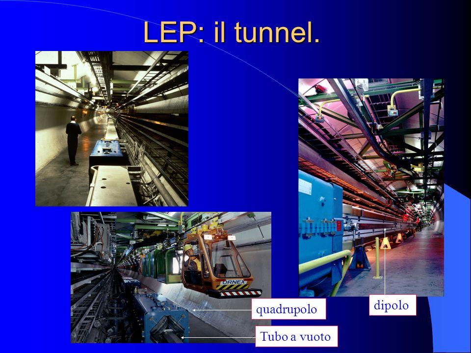 LEP: il tunnel. quadrupoloTubo a vuoto dipolo