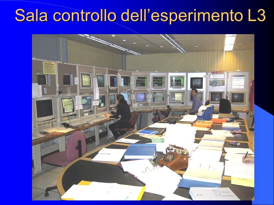 Sala controllo dellesperimento L3