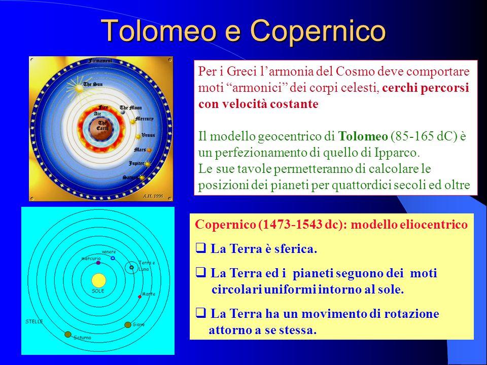 Tolomeo e Copernico Per i Greci larmonia del Cosmo deve comportare moti armonici dei corpi celesti, cerchi percorsi con velocità costante Il modello g