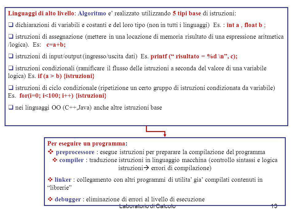 Laboratorio di Calcolo12 Programmazione. Risolvere un problema in modo automatico. Trovare un algoritmo che, dato un certo set di informazioni in inpu