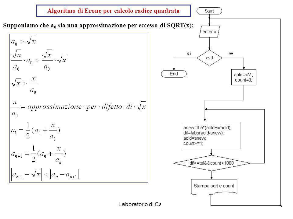 Laboratorio di Calcolo29 /* while */ float radiant; int degree = 0; while (degree <= 360) { radiant = degree*PIG/180; printf(