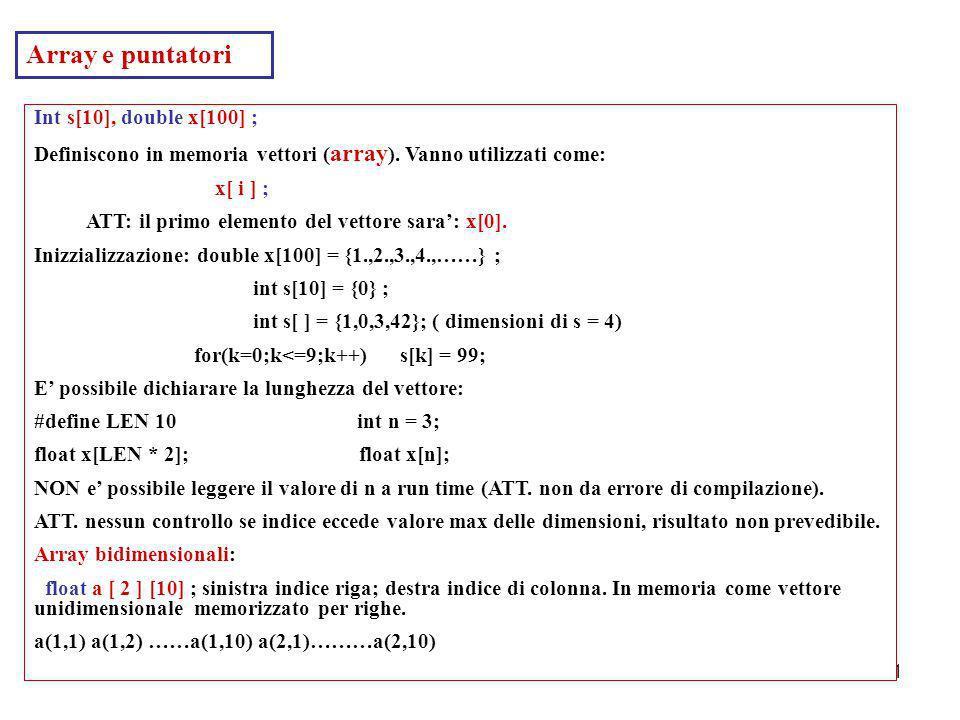 Laboratorio di Calcolo30 Algoritmo di Erone per calcolo radice quadrata Supponiamo che a 0 sia una approssimazione per eccesso di SQRT(x);