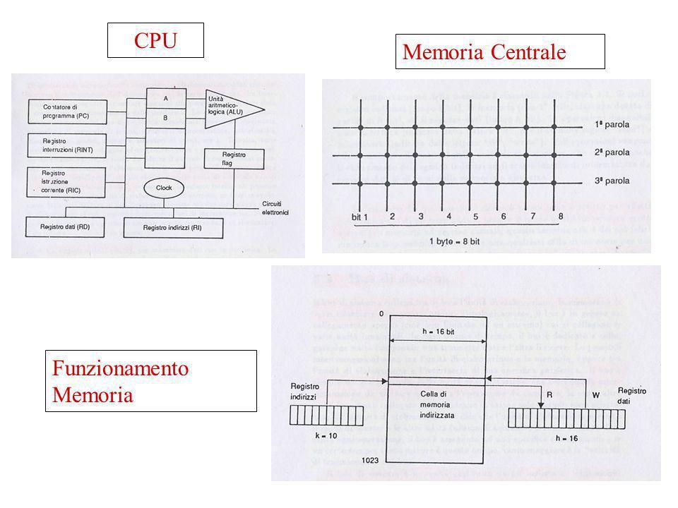 Laboratorio di Calcolo5 Portatile –The next generation