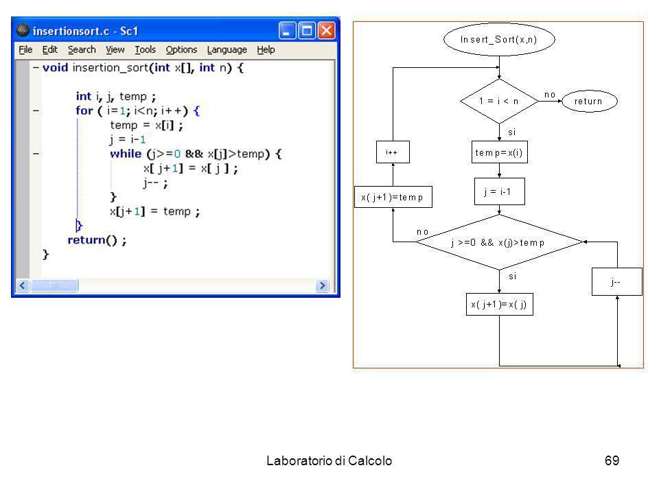 Laboratorio di Calcolo68 SORT Insertion sort Algoritmo di ordinamento: per i da 1 a n-1 poni x = a i inserisci x nella posizione corretta nel sotto-ar