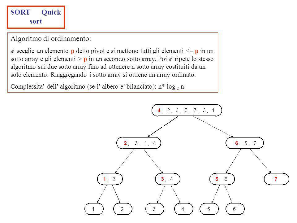 Laboratorio di Calcolo69