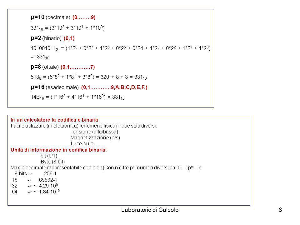 Laboratorio di Calcolo8 p=10 (decimale) (0,…….9) 331 10 = (3*10 2 + 3*10 1 + 1*10 0 ) p=2 (binario) (0,1) 101001011 2 = (1*2 8 + 0*2 7 + 1*2 6 + 0*2 5 + 0*24 + 1*2 3 + 0*2 2 + 1*2 1 + 1*2 0 ) = 331 10 p=8 (ottale) (0,1,………..7) 513 8 = (5*8 2 + 1*8 1 + 3*8 0 ) = 320 + 8 + 3 = 331 10 p=16 (esadecimale) (0,1,………..9,A,B,C,D,E,F,) 14B 16 = (1*16 2 + 4*16 1 + 1*16 0 ) = 331 10 In un calcolatore la codifica è binaria Facile utilizzare (in elettronica) fenomeno fisico in due stati diversi: Tensione (alta/bassa) Magnetizzazione (n/s) Luce-buio Unità di informazione in codifica binaria: bit (0/1) Byte (8 bit) Max n decimale rappresentabile con n bit (Con n cifre p m numeri diversi da: 0 p m-1 ): 8 bits -> 256-1 16 -> 65532-1 32 -> ~ 4.29 10 9 64 -> ~ 1.84 10 19