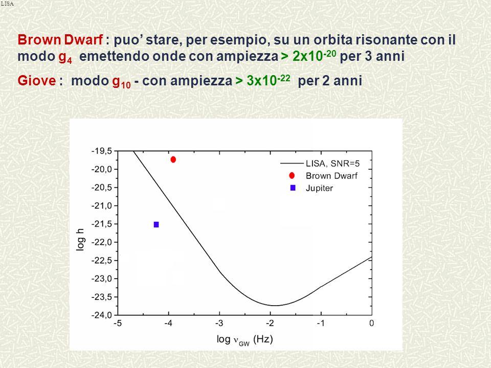 Modi quasi-normali delle stelle : Autofrequenze complesse I modi si classificano a seconda della forza di richiamo che prevale g modi g f modo f p mod