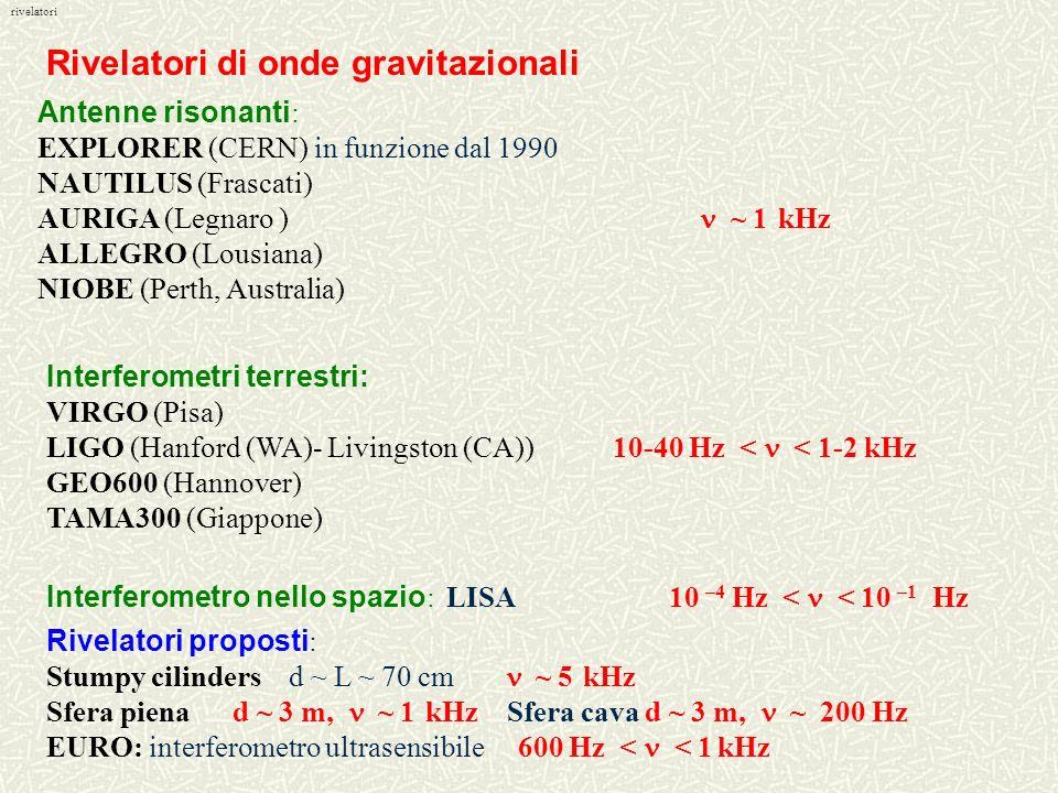 ond a leffetto di unonda gravitazionale e quello di far variare la distanza propria tra due punti dello spaziotempo ds 2 = c 2 dt 2 – h + (ct –z) dx 2
