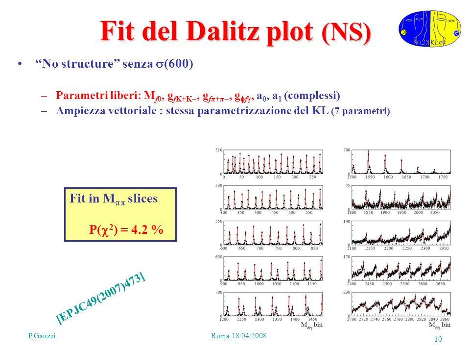 P.GauzziRoma 18/04/2008 10 Fit del Dalitz plot (NS) No structure senza (600) –Parametri liberi: M f0, g fK+K, g fπ+π, g f, a 0, a 1 (complessi) –Ampiezza vettoriale : stessa parametrizzazione del KL (7 parametri) Fit in M slices P( 2 ) = 4.2 % [EPJC49(2007)473]