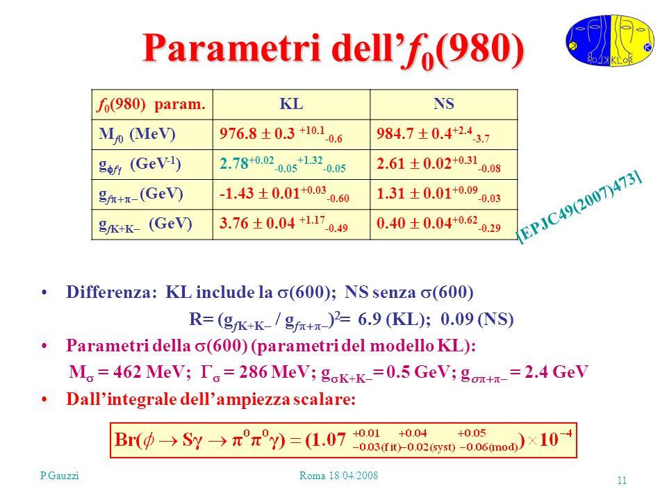 P.GauzziRoma 18/04/2008 11 Parametri dellf 0 (980) Differenza: KL include la (600); NS senza (600) R= (g fK+K g f = 6.9 (KL); 0.09 (NS) Parametri della (600) (parametri del modello KL): M = 462 MeV; = 286 MeV; g K+K = 0.5 GeV; g = 2.4 GeV Dallintegrale dellampiezza scalare: f 0 (980) param.KLNS M f0 (MeV) 976.8 0.3 +10.1 -0.6 984.7 0.4 +2.4 -3.7 g f (GeV -1 )2.78 +0.02 -0.05 +1.32 -0.05 2.61 0.02 +0.31 -0.08 g f (GeV) -1.43 0.01 +0.03 -0.60 1.31 0.01 +0.09 -0.03 g fK+K (GeV) 3.76 0.04 +1.17 -0.49 0.40 0.04 +0.62 -0.29 [EPJC49(2007)473]