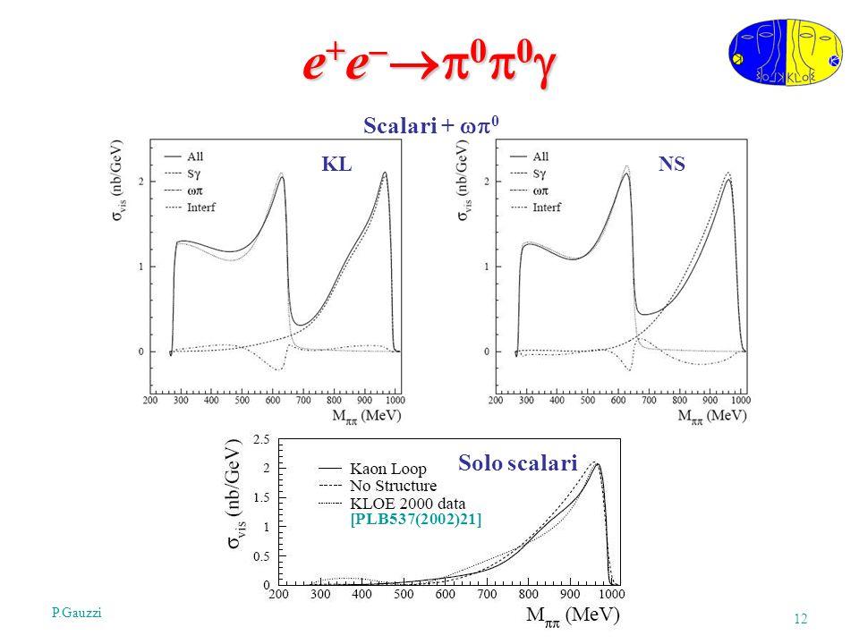 P.GauzziRoma 18/04/2008 12 e + e 0 0 e + e 0 0 KLNS [PLB537(2002)21] Solo scalari Scalari + 0