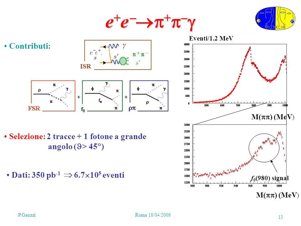 P.GauzziRoma 18/04/2008 13 e + e + e + e + Contributi: Selezione: 2 tracce + 1 fotone a grande angolo ( > 45 ) Dati: 350 pb -1 6.7 10 5 eventi Eventi/1.2 MeV M( ) (MeV ) f 0 (980) signal M( ) (MeV )