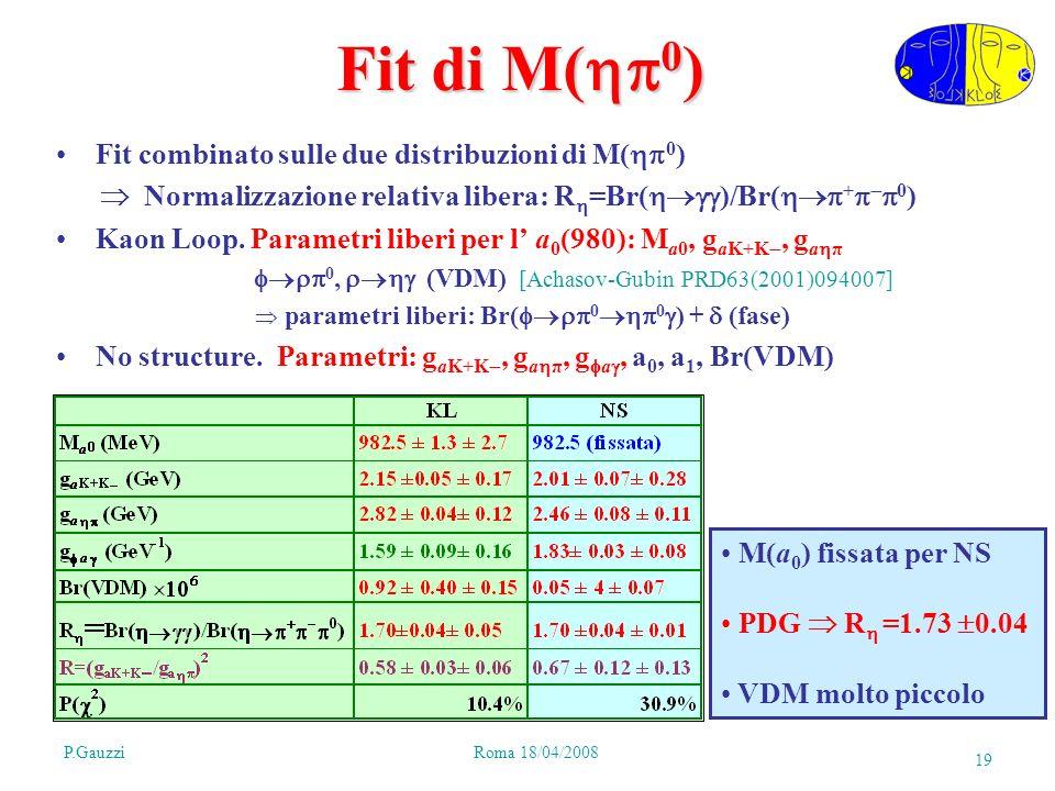 P.GauzziRoma 18/04/2008 19 Fit di M( 0 ) Fit combinato sulle due distribuzioni di M( 0 ) Normalizzazione relativa libera: R =Br( )/Br( + 0 ) Kaon Loop.