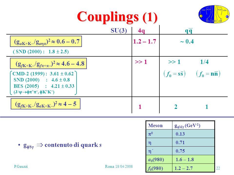 P.GauzziRoma 18/04/2008 22 Couplings (1) Mesong M (GeV -1 ) 0 0.13 0.71 ´ 0.75 a 0 (980) 1.6 – 1.8 f 0 (980)1.2 – 2.7 g S contenuto di quark s CMD-2 (1999) : 3.61 0.62 SND (2000) : 4.6 0.8 BES (2005) : 4.21 0.33 (J/ +, K + K ) (g fK+K /g f + ) 2 4.6 – 4.8 (g aK+K /g a ) 2 0.6 – 0.7 ( SND (2000) : 1.8 2.5) (g fK+K /g aK+K ) 2 4 – 5 >> 1 >> 1 1/4 1.2 – 1.7 0.4 1 2 1 SU(3) 4q