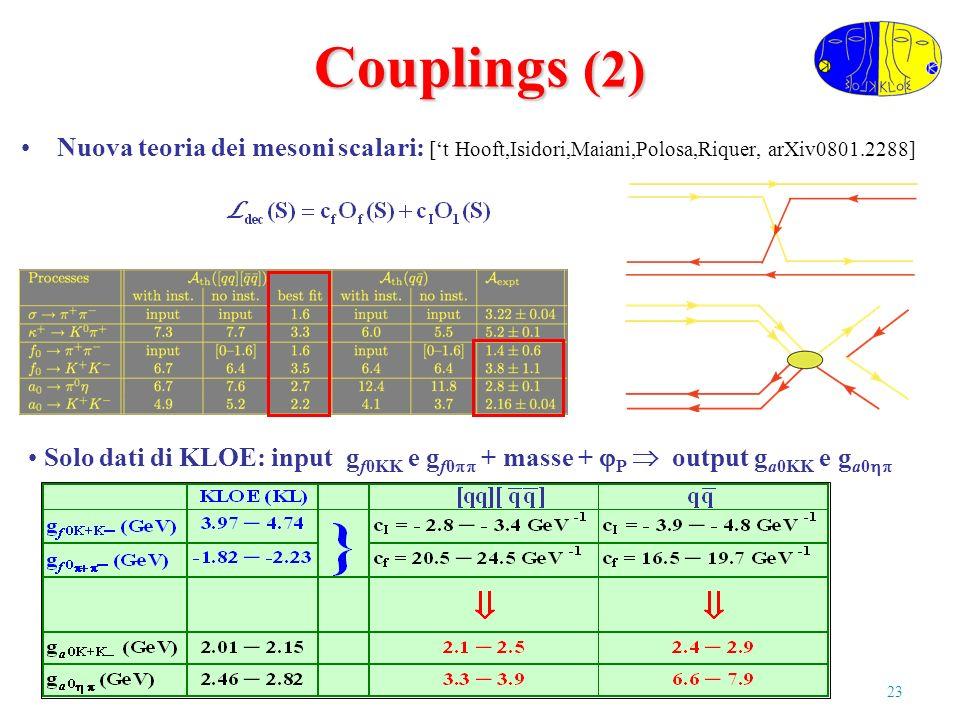 P.GauzziRoma 18/04/2008 23 Couplings (2) Nuova teoria dei mesoni scalari: [t Hooft,Isidori,Maiani,Polosa,Riquer, arXiv0801.2288] Solo dati di KLOE: input g f0KK e g f0 + masse + P output g a0KK e g a0