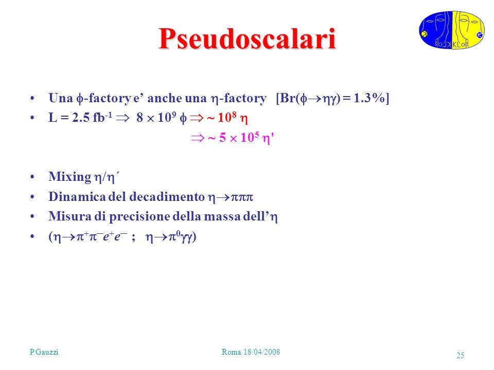 P.GauzziRoma 18/04/2008 25 Pseudoscalari Una -factory e anche una -factory [Br( ) = 1.3%] L = 2.5 fb -1 8 10 9 10 8 5 10 5 Mixing / ´ Dinamica del decadimento Misura di precisione della massa dell ( + e + e ; 0 )