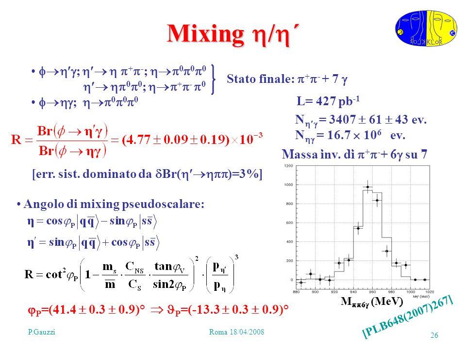 P.GauzziRoma 18/04/2008 26 Mixing / ´ ; + - ; 0 0 0 0 0 ; + - 0 ; 0 0 0 Stato finale: + - + 7 M 6 (MeV) Massa inv.