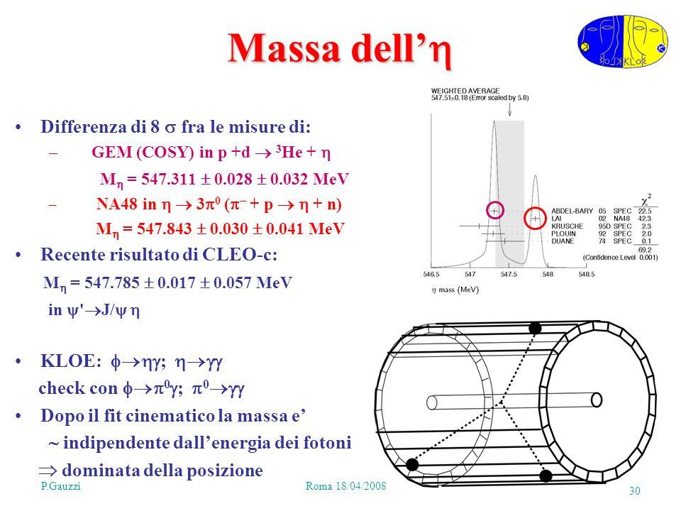 P.GauzziRoma 18/04/2008 30 Massa dell Massa dell Differenza di 8 fra le misure di: – GEM (COSY) in p +d 3 He + M = 547.311 0.028 0.032 MeV – NA48 in 3 0 ( + p + n) M = 547.843 0.030 0.041 MeV Recente risultato di CLEO-c: M = 547.785 0.017 0.057 MeV in J/ KLOE: ; check con 0 ; 0 Dopo il fit cinematico la massa e indipendente dallenergia dei fotoni dominata della posizione