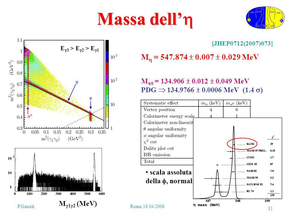 P.GauzziRoma 18/04/2008 31 Massa dell Massa dell M 1 2 (MeV) E 3 > E 2 > E 1 M 0 = 134.906 0.012 0.049 MeV PDG 134.9766 0.0006 MeV (1.4 ) M = 547.874 0.007 0.029 MeV scala assoluta di s dal fit della line-shape della, normalizzando il picco a CMD-2 (VEPP-2M) [JHEP0712(2007)073]