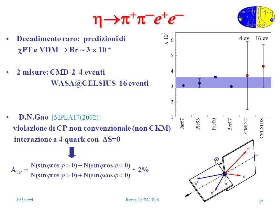 P.GauzziRoma 18/04/2008 32 + e + e + e + e Decadimento raro: predizioni di PT e VDM Br 3 10 -4 2 misure: CMD-2 4 eventi WASA@CELSIUS 16 eventi D.N.Gao [MPLA17(2002)] violazione di CP non convenzionale (non CKM) interazione a 4 quark con S=0