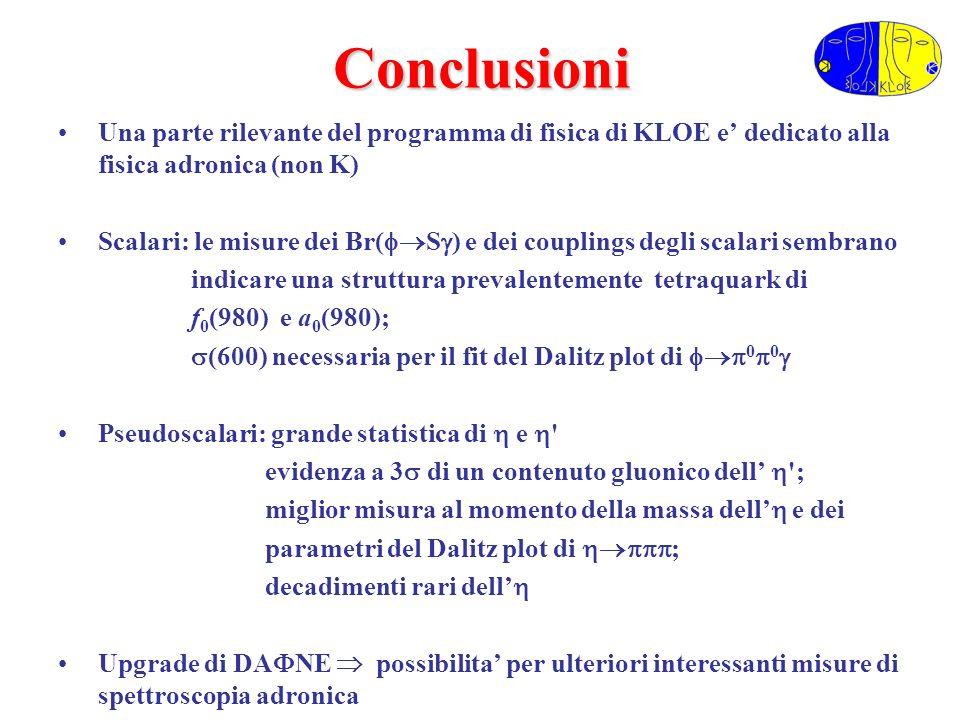 P.GauzziRoma 18/04/2008 37 Conclusioni Una parte rilevante del programma di fisica di KLOE e dedicato alla fisica adronica (non K) Scalari: le misure dei Br( S ) e dei couplings degli scalari sembrano indicare una struttura prevalentemente tetraquark di f 0 (980) e a 0 (980); (600) necessaria per il fit del Dalitz plot di 0 0 Pseudoscalari: grande statistica di e evidenza a 3 di un contenuto gluonico dell ; miglior misura al momento della massa dell e dei parametri del Dalitz plot di ; decadimenti rari dell Upgrade di DA NE possibilita per ulteriori interessanti misure di spettroscopia adronica