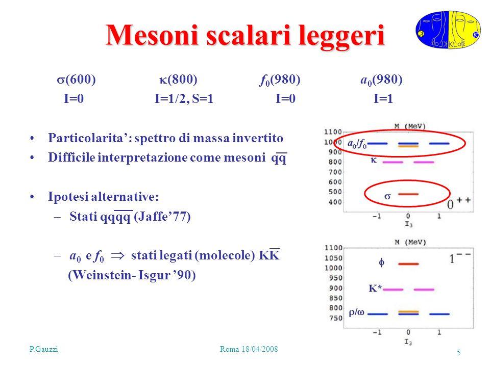 P.GauzziRoma 18/04/2008 5 Mesoni scalari leggeri (600) (800) f 0 (980) a 0 (980) I=0 I=1/2, S=1 I=0 I=1 Particolarita: spettro di massa invertito Difficile interpretazione come mesoni qq Ipotesi alternative: –Stati qqqq (Jaffe77) –a 0 e f 0 stati legati (molecole) (Weinstein- Isgur 90)