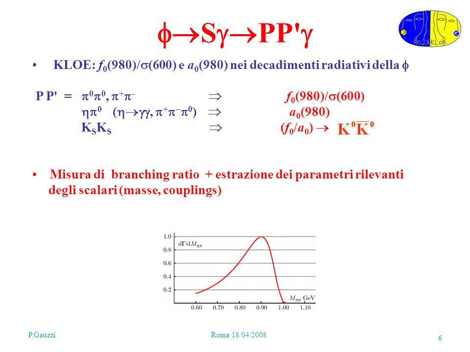P.GauzziRoma 18/04/2008 17 M (MeV) π 0 ; π 0 ; Selezione: 5 prompt con >21 o ; senza tracce nella camera Fit cinematico: conservazione del 4-impulso accoppiamento dei a 0 e Nuovo fit cinematico imponendo le masse di 0 e Dati: ~ 450 pb -1 ; 3.0 10 4 eventi; efficienza 38% Fondo = 55% (MC) da: f 0 (980) 0 0 e + e 0 0 0 ; 0 0 0 ; Normalizzazione al numero di prodotte [N = (1.24 0.03) 10 9 ] datadata 0 7 0 7 f 0 3 M (MeV) Events/(4 MeV) Background subtracted [arXiv:0707.4609]