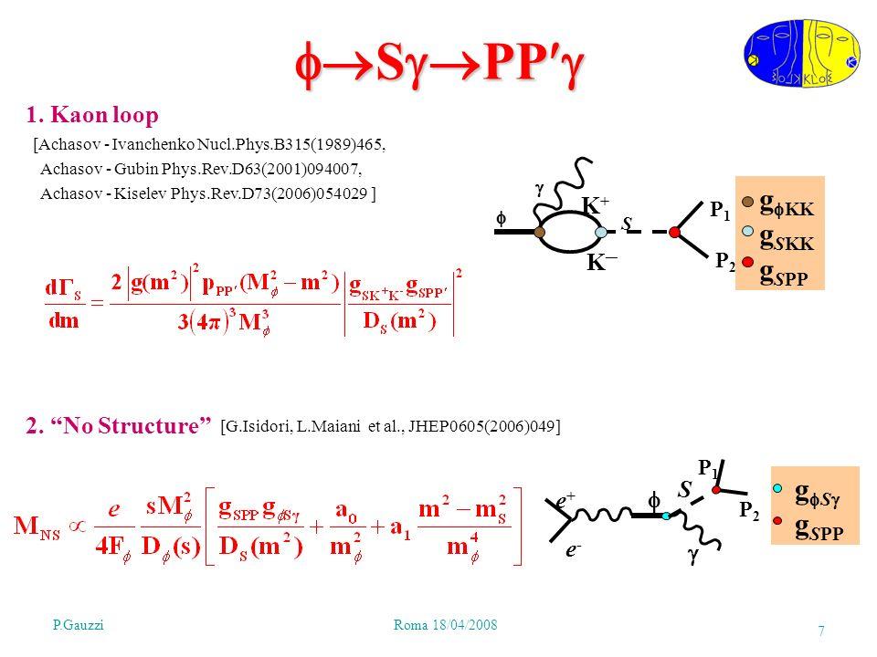 P.GauzziRoma 18/04/2008 18 π 0 ; + 0 π 0 ; + 0 Selezione: 2 tracce + 5 prompt con >21 o Fit cinematico: conservazione del 4-impulso accoppiamento dei ai 0 Nuovo fit cinematico imponendo le masse di 0 e 4.5 10 3 events; efficienza 20% Fondo = 15% ( + + 4 o 6 fotoni da e + e π 0 ; π + π π 0 K S K L π + π 3π 0 ) [N = (1.15 0.03) 10 9 ] [arXiv:0707.4609] o Data Bckg (MC) Background subtracted M( ) (MeV) Combinato: Br( a 0 ) Br( ´ )
