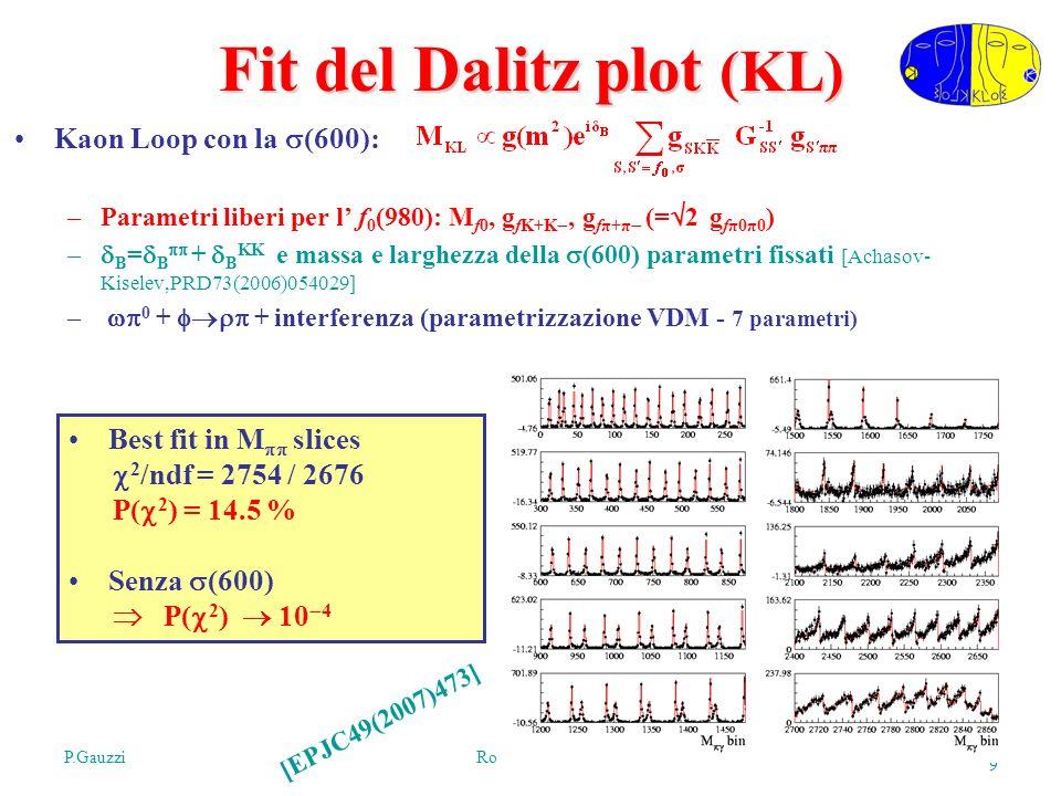 P.GauzziRoma 18/04/2008 20 Fit di M( 0 ) M π (MeV) KL ( ) ( + 0 ) NS ( ) ( + 0 ) dati fit (+ risoluzione e matrice di efficienza)