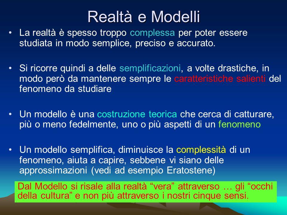 Realtà e Modelli La realtà è spesso troppo complessa per poter essere studiata in modo semplice, preciso e accurato. Si ricorre quindi a delle semplif