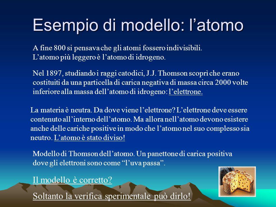 Esempio di modello: latomo A fine 800 si pensava che gli atomi fossero indivisibili. Latomo più leggero è latomo di idrogeno. Nel 1897, studiando i ra