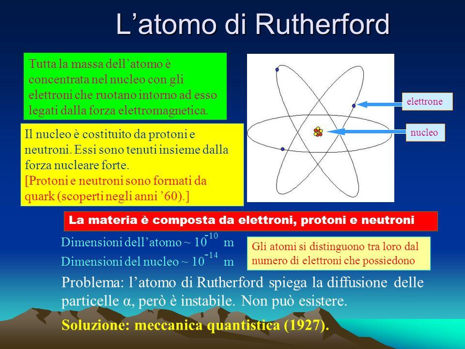 Latomo di Rutherford elettrone nucleo Il nucleo è costituito da protoni e neutroni. Essi sono tenuti insieme dalla forza nucleare forte. [Protoni e ne