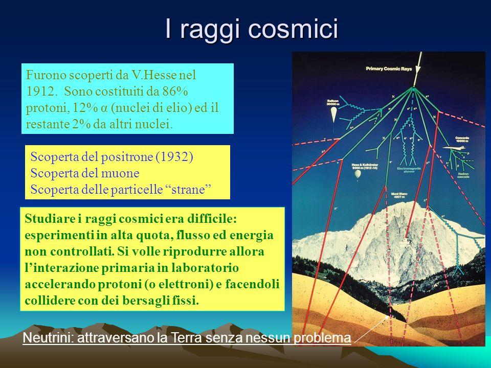 I raggi cosmici Furono scoperti da V.Hesse nel 1912. Sono costituiti da 86% protoni, 12% α (nuclei di elio) ed il restante 2% da altri nuclei. Scopert
