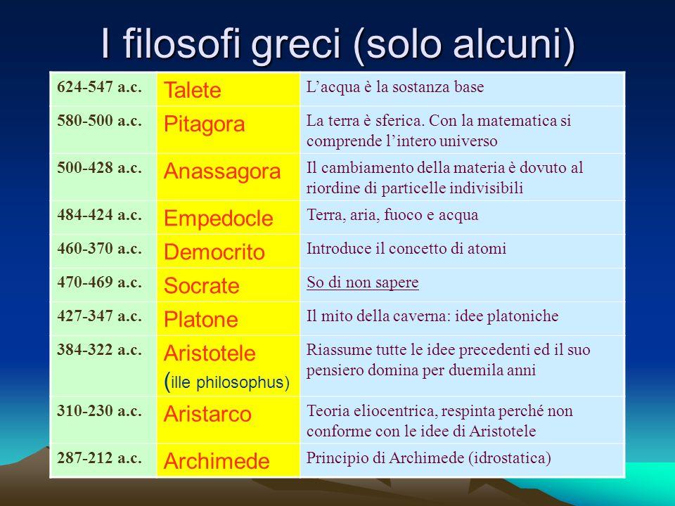 I filosofi greci (solo alcuni) 624-547 a.c. Talete Lacqua è la sostanza base 580-500 a.c. Pitagora La terra è sferica. Con la matematica si comprende