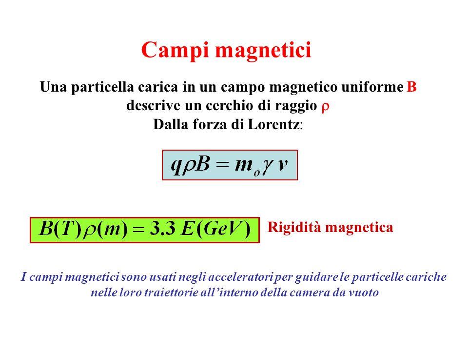 Campi magnetici Una particella carica in un campo magnetico uniforme B descrive un cerchio di raggio Dalla forza di Lorentz: Rigidità magnetica I camp