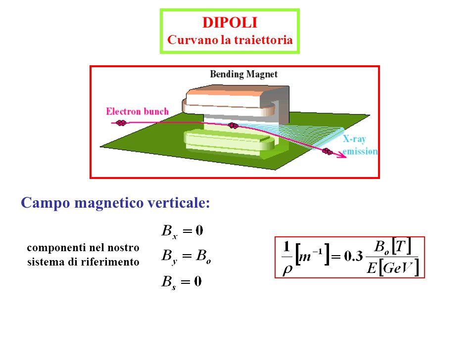 Campo magnetico verticale: DIPOLI Curvano la traiettoria componenti nel nostro sistema di riferimento