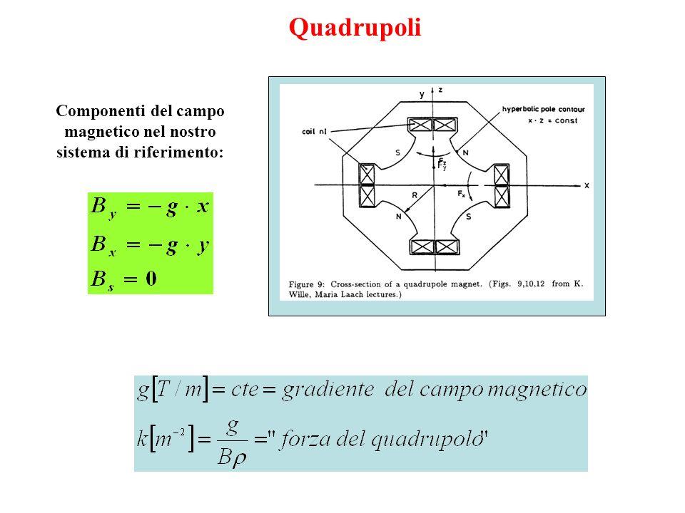 y FyFy Componenti del campo magnetico nel nostro sistema di riferimento: Quadrupoli