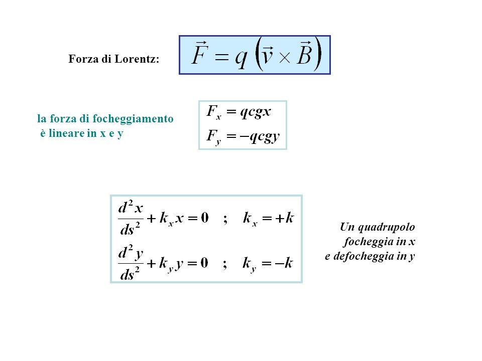 Forza di Lorentz: la forza di focheggiamento è lineare in x e y Un quadrupolo focheggia in x e defocheggia in y
