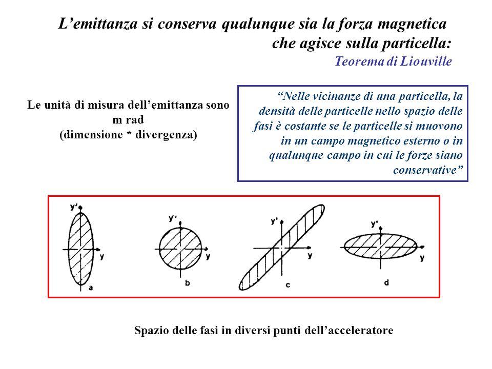 Lemittanza si conserva qualunque sia la forza magnetica che agisce sulla particella: Teorema di Liouville Nelle vicinanze di una particella, la densit