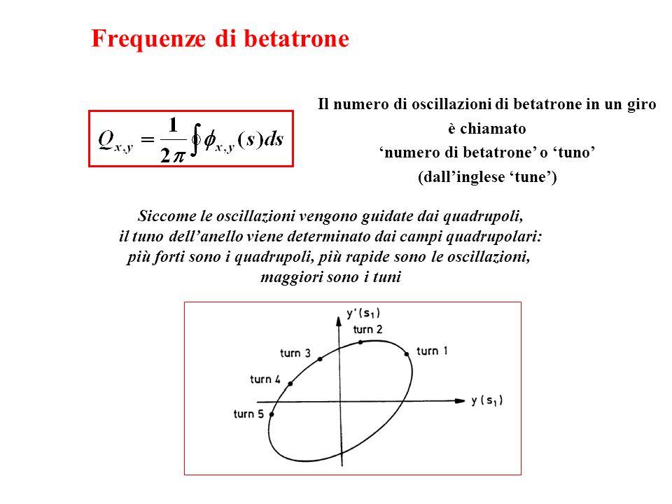 Frequenze di betatrone Il numero di oscillazioni di betatrone in un giro è chiamato numero di betatrone o tuno (dallinglese tune) Siccome le oscillazi