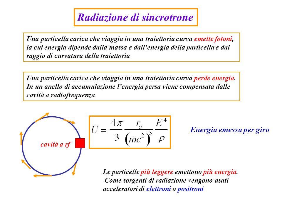 Radiazione di sincrotrone Una particella carica che viaggia in una traiettoria curva emette fotoni, la cui energia dipende dalla massa e dallenergia d