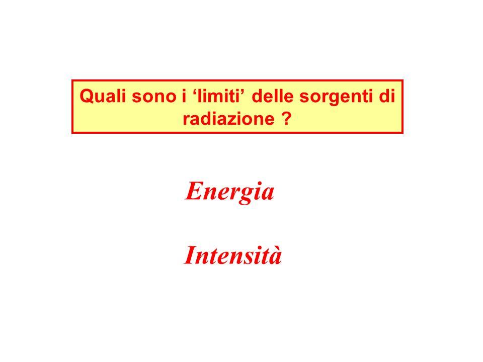 Quali sono i limiti delle sorgenti di radiazione ? Energia Intensità
