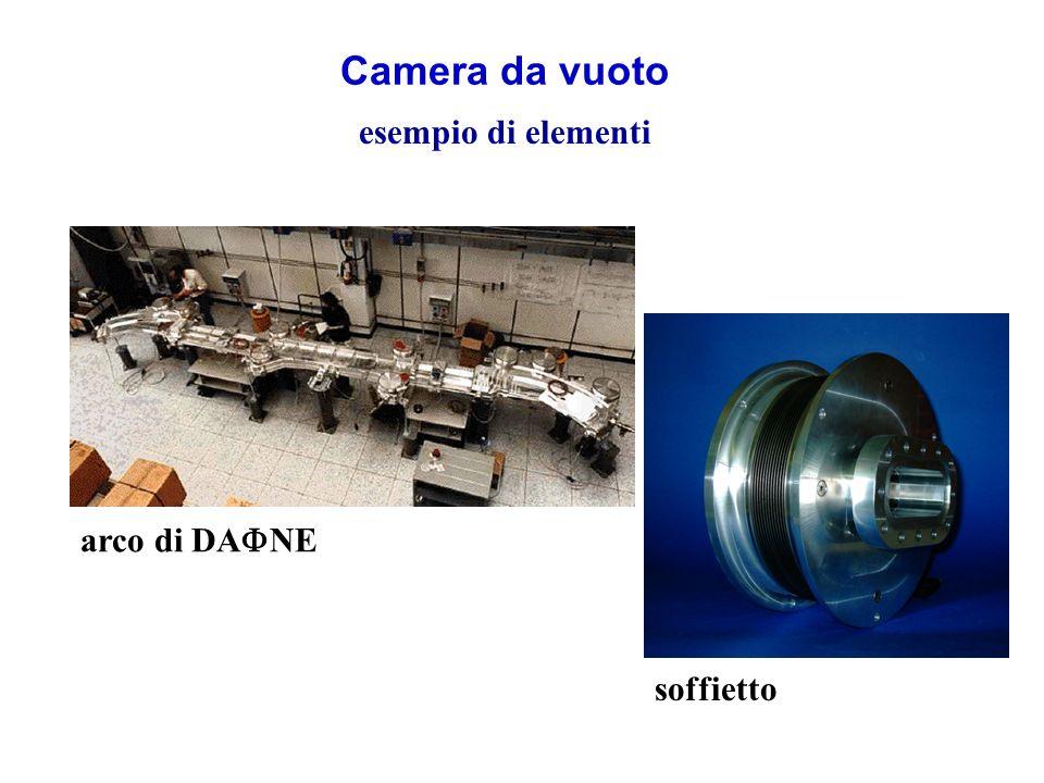 Camera da vuoto esempio di elementi soffietto arco di DA NE