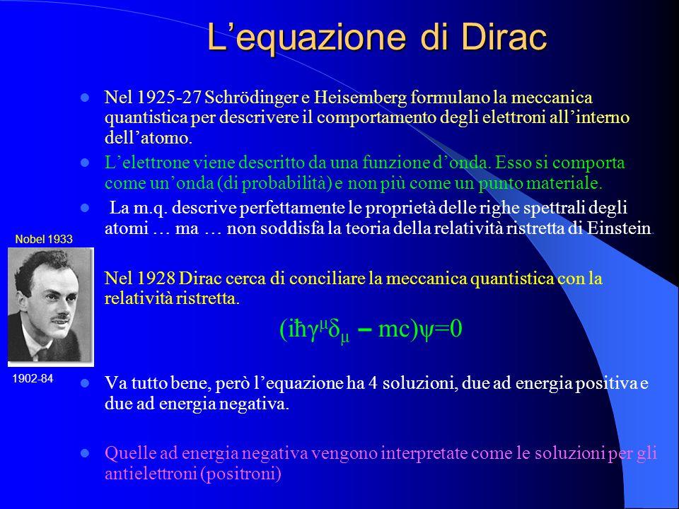 Lequazione di Dirac Nel 1925-27 Schrödinger e Heisemberg formulano la meccanica quantistica per descrivere il comportamento degli elettroni allinterno