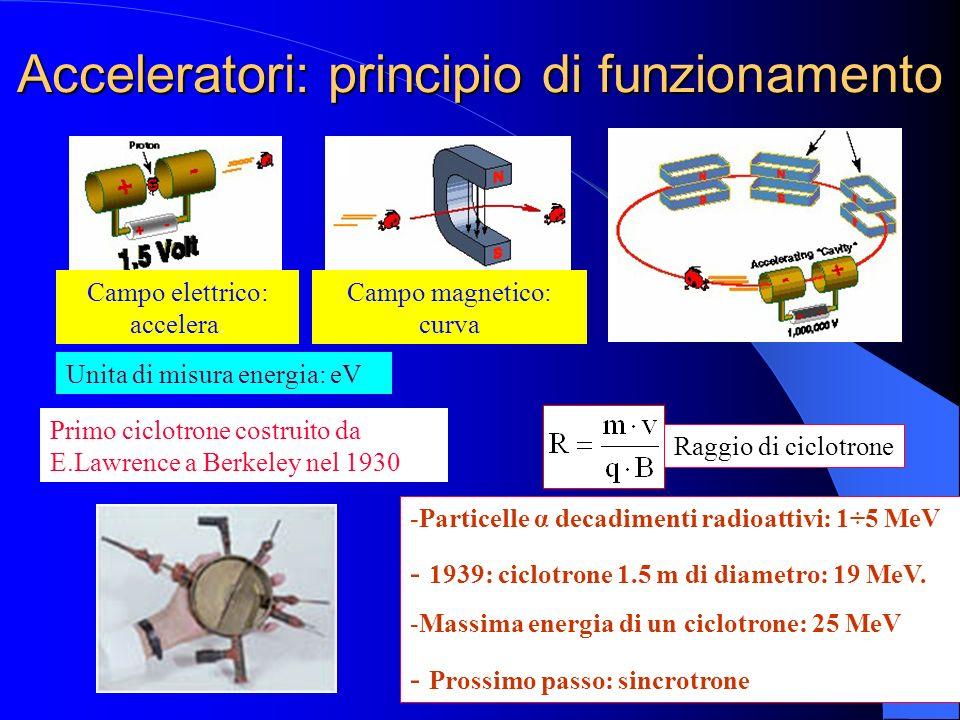 Acceleratori: principio di funzionamento Campo elettrico: accelera. Campo magnetico: curva Unita di misura energia: eV Raggio di ciclotrone Primo cicl