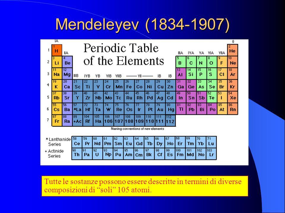 E gli atomi.A fine 800 si pensava che gli atomi fossero indivisibili.