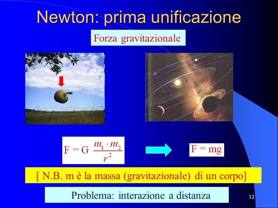 Newton: prima unificazione 12 Forza gravitazionale [ N.B. m è la massa (gravitazionale) di un corpo] Problema: interazione a distanza